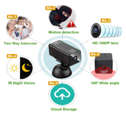 HD 1080P Mini WI-FI Camera With Night Vision